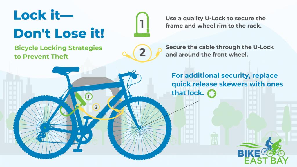 Bike Locking Tips courtesy of Bike East Bay https://bikeeastbay.org/theft
